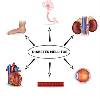 DRG Kodierung von Diabetes