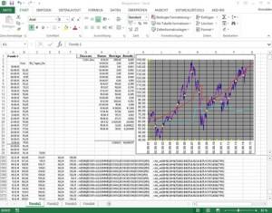 Excel Beratung